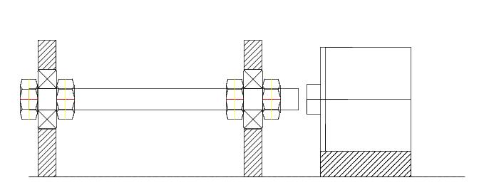Y axis design